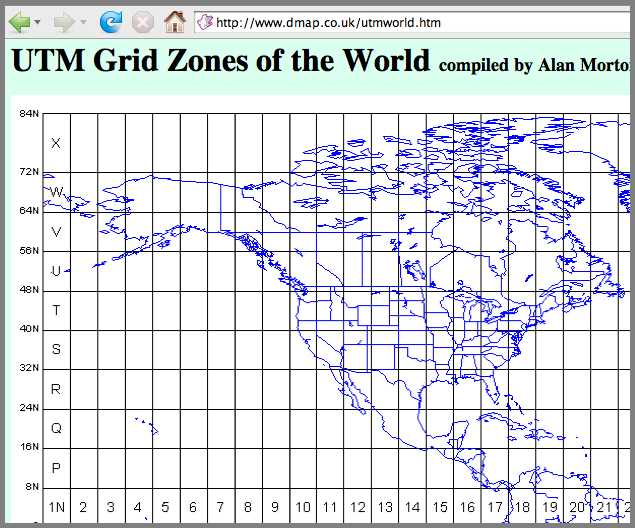 the xyz UTM coordinates to